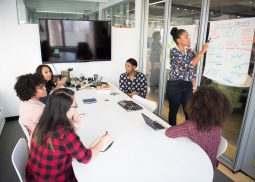 Efektywne spotkania - organizacja iprowadzenie